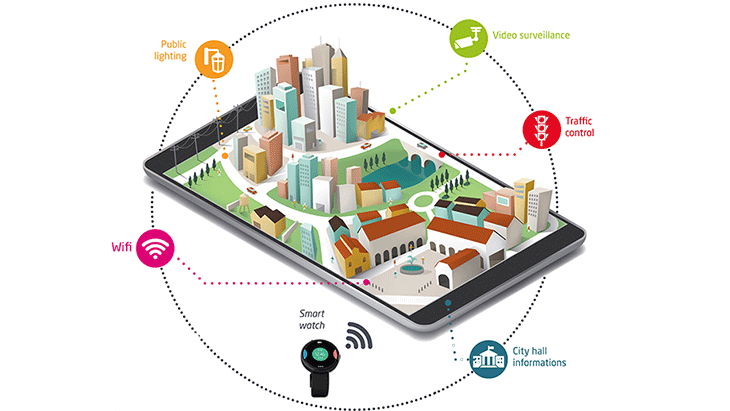 41009 Défis technologiques des villes intelligentes participatives Image de couverture
