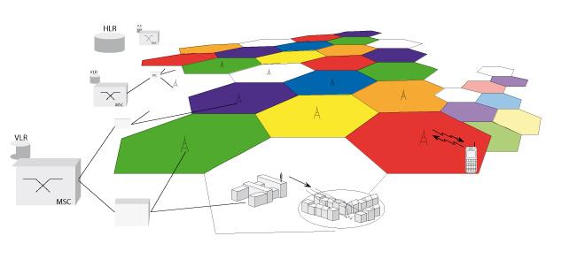 04001 Introduction aux réseaux mobiles Image de couverture